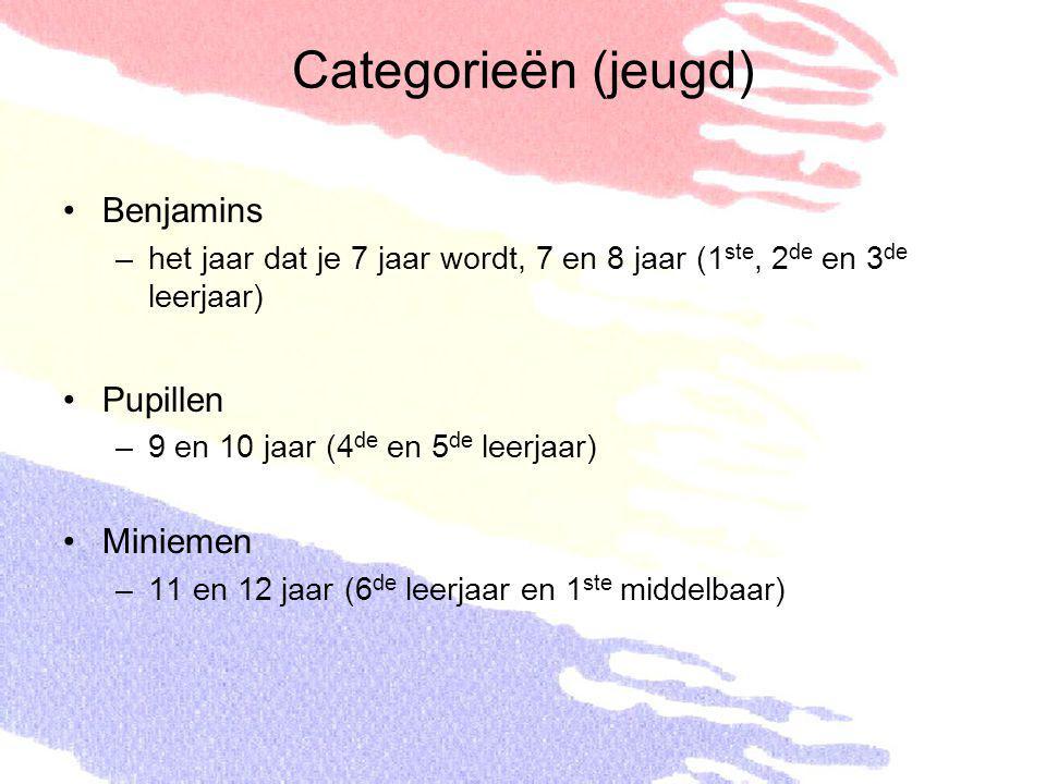 Categorieën (jeugd) Benjamins –het jaar dat je 7 jaar wordt, 7 en 8 jaar (1 ste, 2 de en 3 de leerjaar) Pupillen –9 en 10 jaar (4 de en 5 de leerjaar)