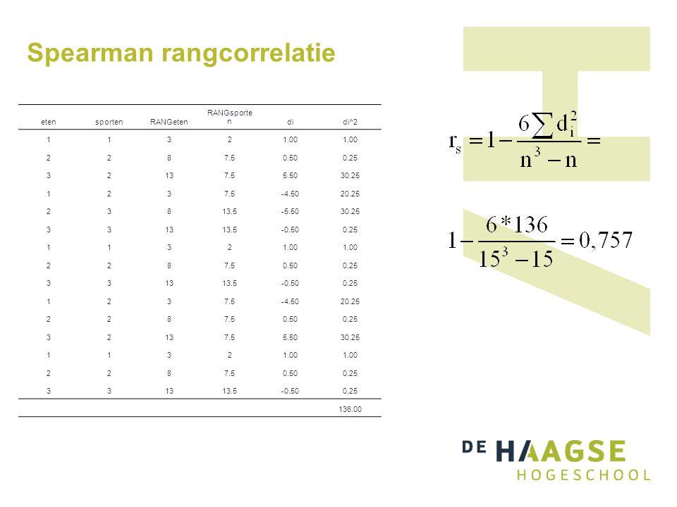 Spearman rangcorrelatie etensportenRANGeten RANGsporte ndidi^2 11321.00 2287.50.500.25 32137.55.5030.25 1237.5-4.5020.25 23813.5-5.5030.25 331313.5-0.