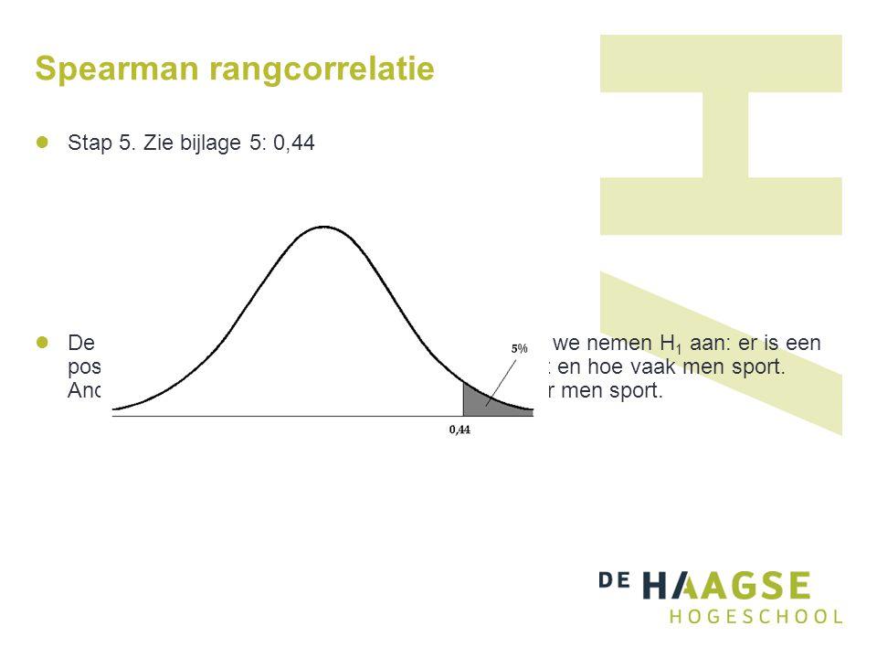 Spearman rangcorrelatie Stap 5. Zie bijlage 5: 0,44 De SR-correlatie (0,76) valt in het kritieke gebied: we nemen H 1 aan: er is een positieve samenha