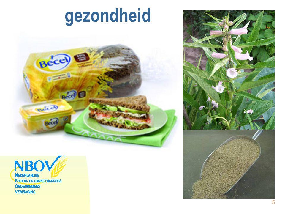 Duurzaam/Biologisch  3,9 miljoen consumenten kopen duurzame producten:  people  planet  profit  Markt aanbodzijde nog in kinderschoenen.