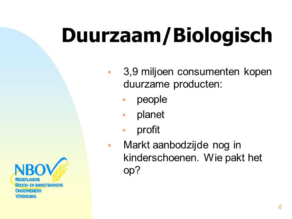 Duurzaam/Biologisch  3,9 miljoen consumenten kopen duurzame producten:  people  planet  profit  Markt aanbodzijde nog in kinderschoenen. Wie pakt