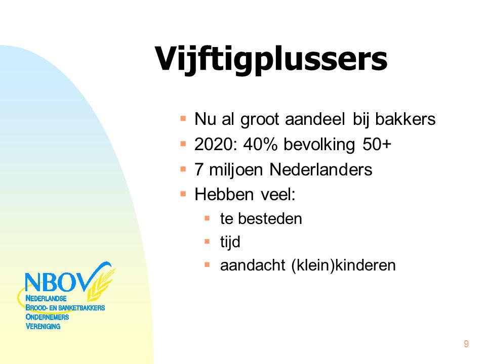 Vijftigplussers  Nu al groot aandeel bij bakkers  2020: 40% bevolking 50+  7 miljoen Nederlanders  Hebben veel:  te besteden  tijd  aandacht (k