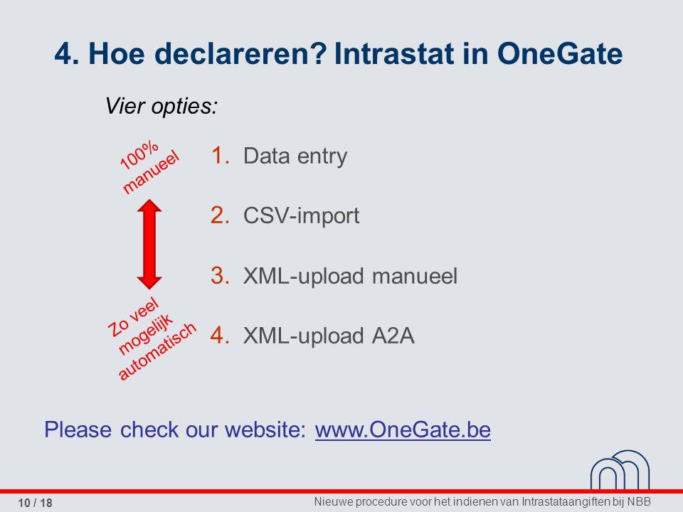 Nieuwe procedure voor het indienen van Intrastataangiften bij NBB 10 / 18 4.
