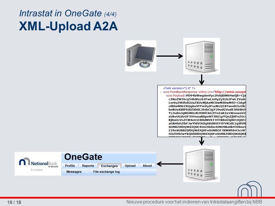Nieuwe procedure voor het indienen van Intrastataangiften bij NBB 16 / 18 Intrastat in OneGate (4/4) XML-Upload A2A