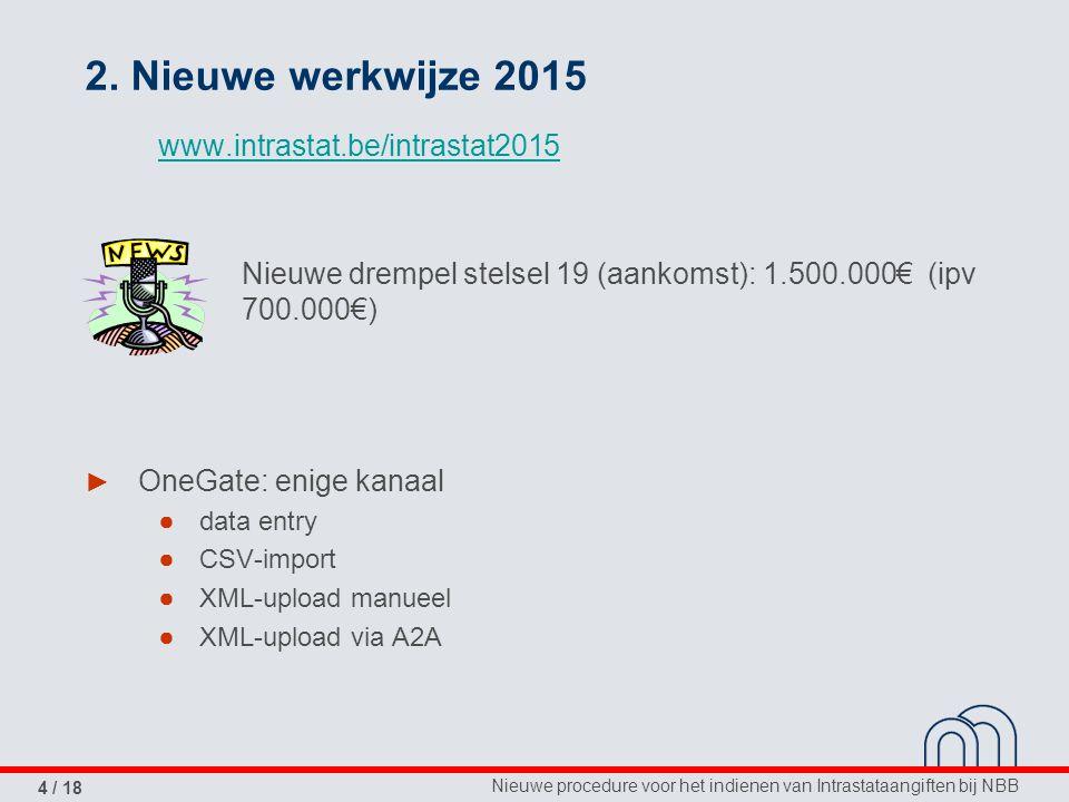 Nieuwe procedure voor het indienen van Intrastataangiften bij NBB 4 / 18 2.