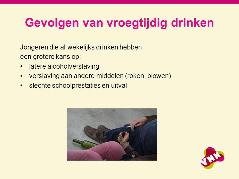 Gevolgen van vroegtijdig drinken Jongeren die al wekelijks drinken hebben een grotere kans op: latere alcoholverslaving verslaving aan andere middelen