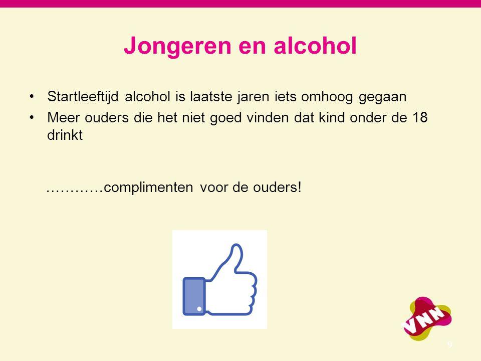 Jongeren en alcohol Startleeftijd alcohol is laatste jaren iets omhoog gegaan Meer ouders die het niet goed vinden dat kind onder de 18 drinkt …………com