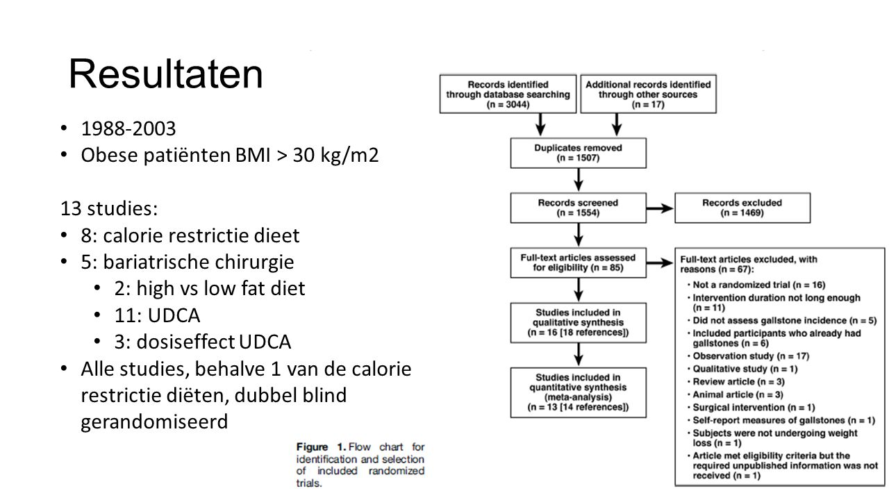Resultaten 1 1988-2003 Obese patiënten BMI > 30 kg/m2 13 studies: 8: calorie restrictie dieet 5: bariatrische chirurgie 2: high vs low fat diet 11: UD