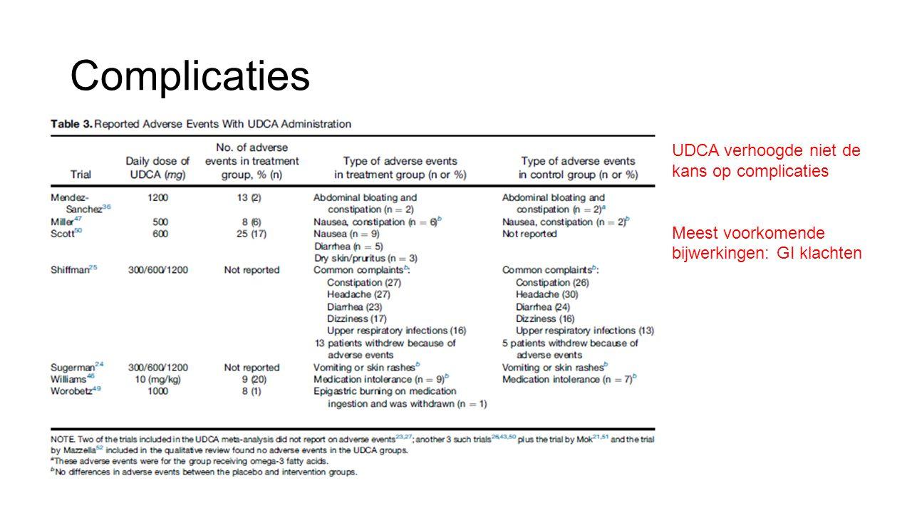Complicaties UDCA verhoogde niet de kans op complicaties Meest voorkomende bijwerkingen: GI klachten