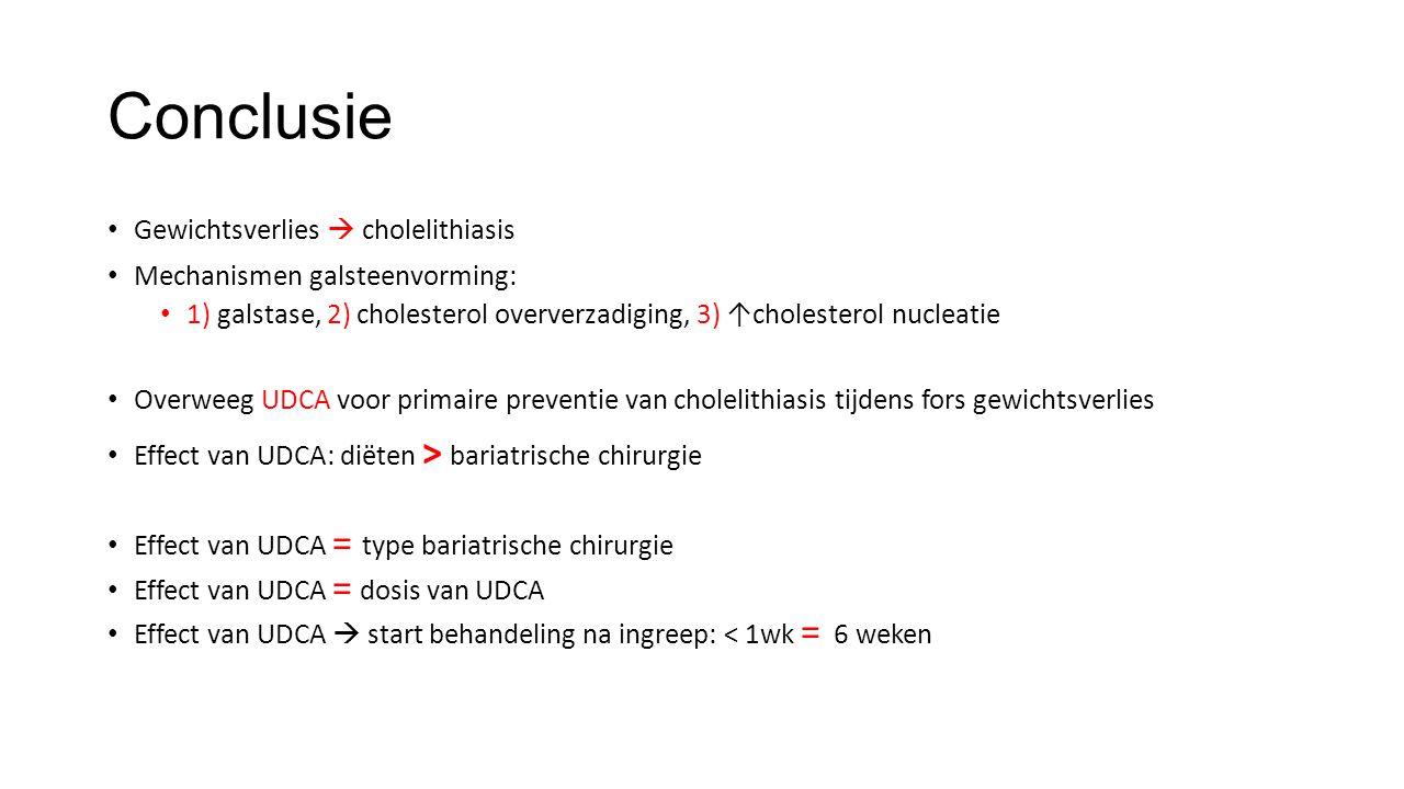 Conclusie Gewichtsverlies  cholelithiasis Mechanismen galsteenvorming: 1) galstase, 2) cholesterol oververzadiging, 3) ↑cholesterol nucleatie Overweeg UDCA voor primaire preventie van cholelithiasis tijdens fors gewichtsverlies Effect van UDCA: diëten > bariatrische chirurgie Effect van UDCA = type bariatrische chirurgie Effect van UDCA = dosis van UDCA Effect van UDCA  start behandeling na ingreep: < 1wk = 6 weken