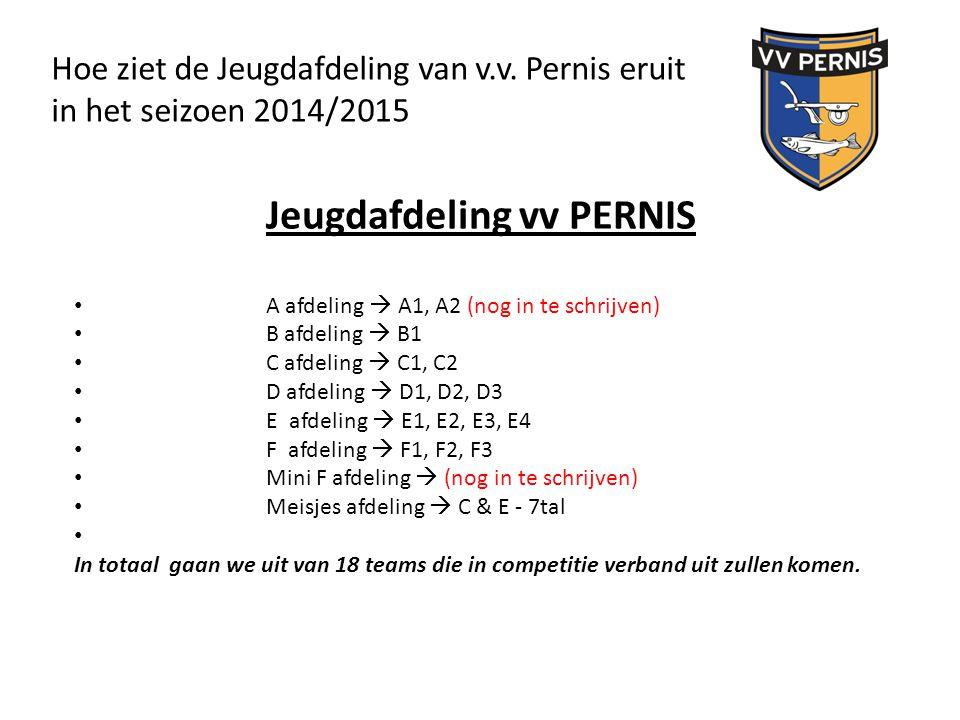 Hoe ziet de Jeugdafdeling van v.v. Pernis eruit in het seizoen 2014/2015 Jeugdafdeling vv PERNIS A afdeling  A1, A2 (nog in te schrijven) B afdeling