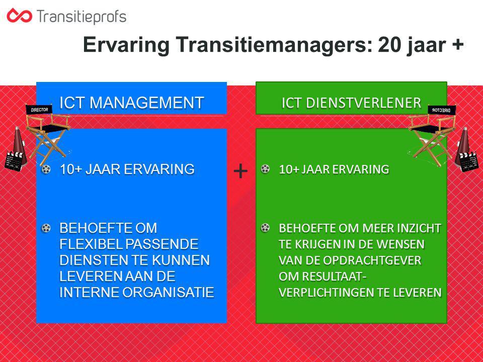 Ervaring Transitiemanagers: 20 jaar + ICT MANAGEMENT 10+ JAAR ERVARING BEHOEFTE OM FLEXIBEL PASSENDE DIENSTEN TE KUNNEN LEVEREN AAN DE INTERNE ORGANISATIE ICT DIENSTVERLENER 10+ JAAR ERVARING BEHOEFTE OM MEER INZICHT TE KRIJGEN IN DE WENSEN VAN DE OPDRACHTGEVER OM RESULTAAT- VERPLICHTINGEN TE LEVEREN +
