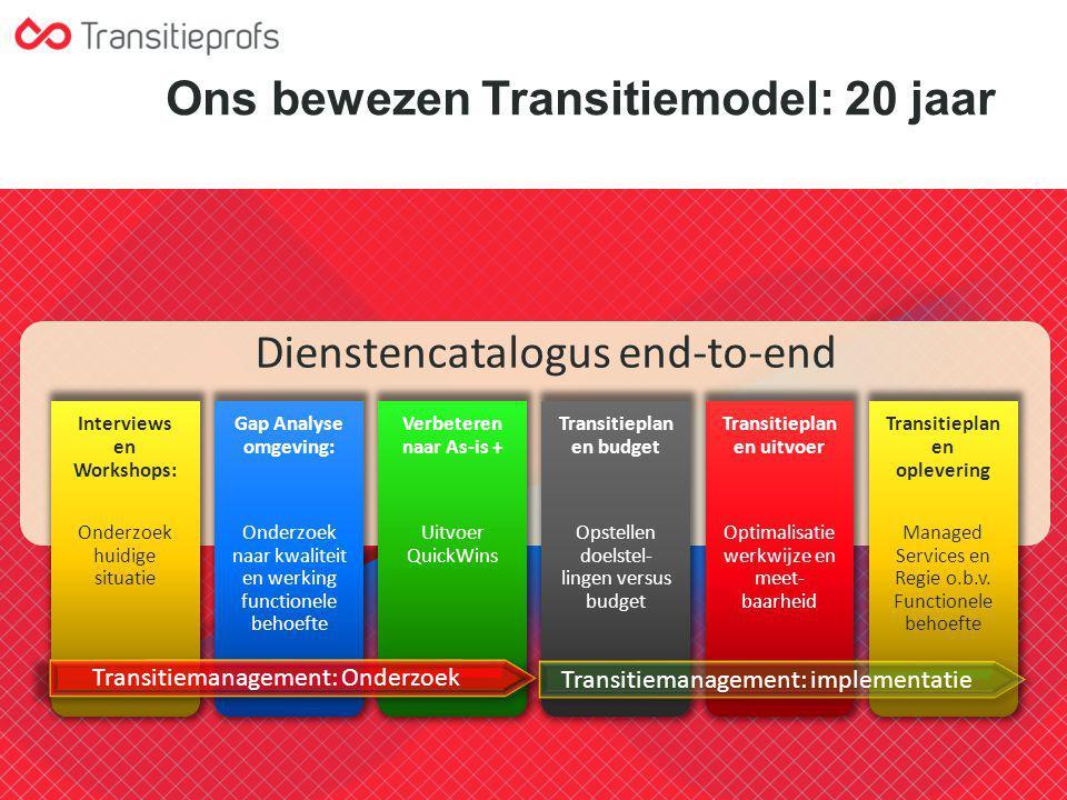 Ons bewezen Transitiemodel: 20 jaar Interviews en Workshops: Onderzoek huidige situatie Gap Analyse omgeving: Onderzoek naar kwaliteit en werking func