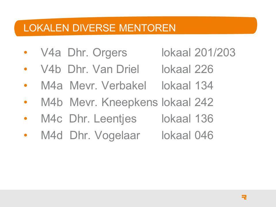 LOKALEN DIVERSE MENTOREN V4a Dhr.Orgerslokaal 201/203 V4b Dhr.
