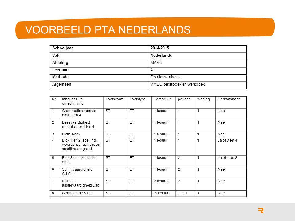 VOORBEELD PTA NEDERLANDS Nr.Inhoudelijke omschrijving ToetsvormToetstypeToetsduurperiodeWegingHerkansbaar 1Grammatica module blok 1 t/m 4 STET1 lesuur
