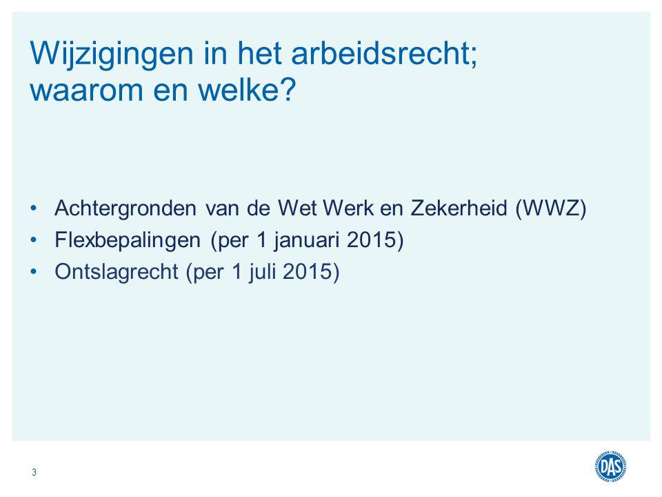 3 Wijzigingen in het arbeidsrecht; waarom en welke? Achtergronden van de Wet Werk en Zekerheid (WWZ) Flexbepalingen (per 1 januari 2015) Ontslagrecht