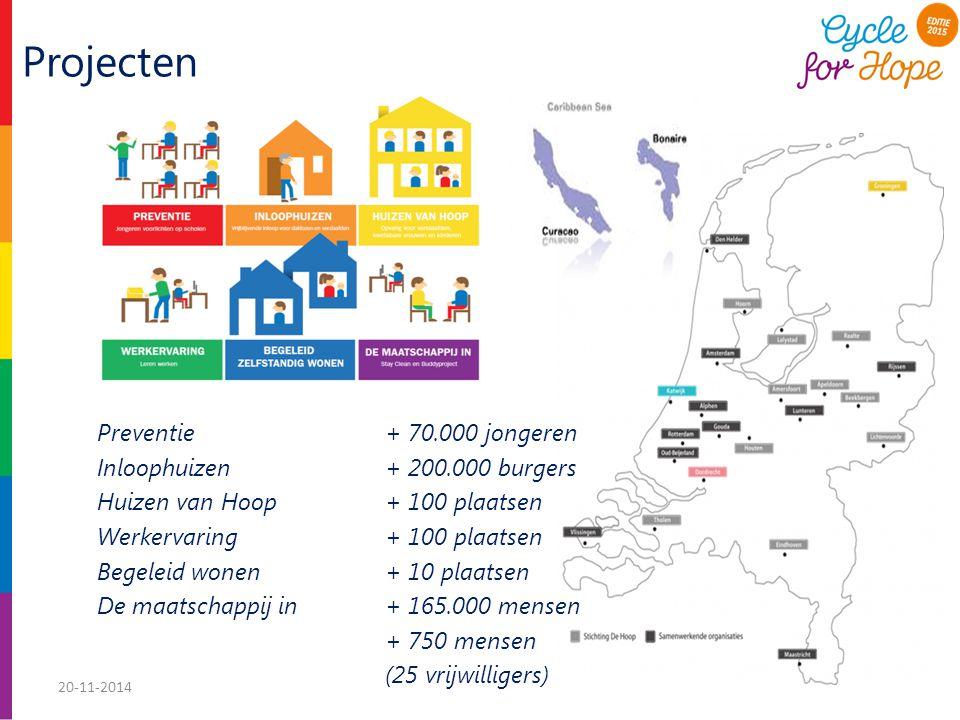 Projecten Preventie+ 70.000 jongeren Inloophuizen + 200.000 burgers Huizen van Hoop+ 100 plaatsen Werkervaring + 100 plaatsen Begeleid wonen + 10 plaatsen De maatschappij in+ 165.000 mensen + 750 mensen (25 vrijwilligers) 20-11-2014