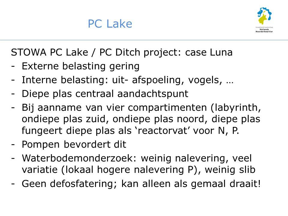 PC Lake STOWA PC Lake / PC Ditch project: case Luna -Externe belasting gering -Interne belasting: uit- afspoeling, vogels, … -Diepe plas centraal aand