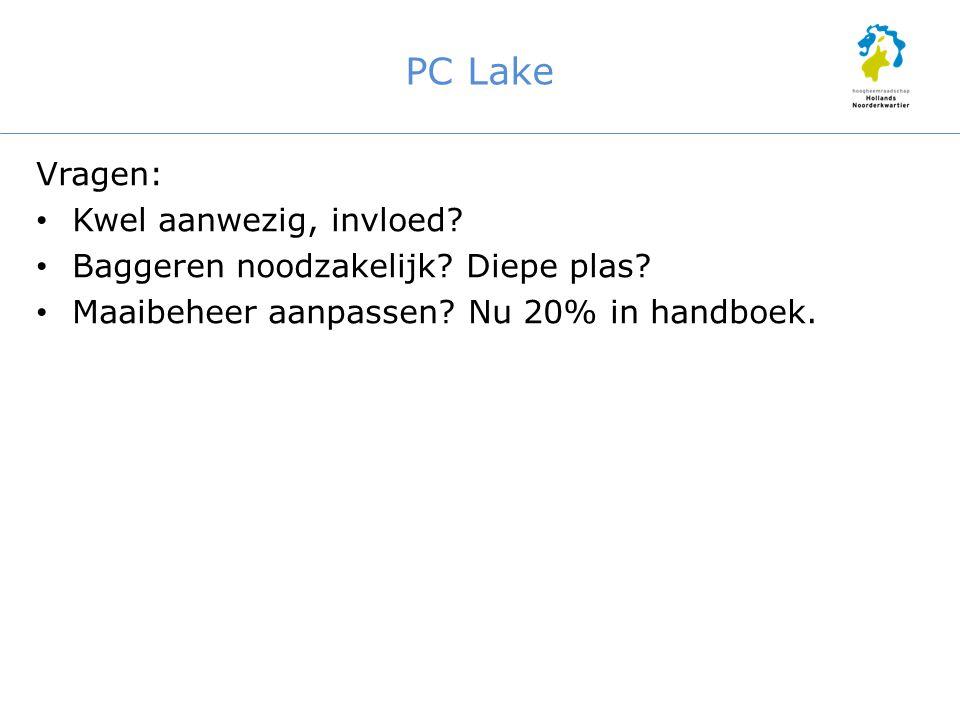 PC Lake Vragen: Kwel aanwezig, invloed? Baggeren noodzakelijk? Diepe plas? Maaibeheer aanpassen? Nu 20% in handboek.