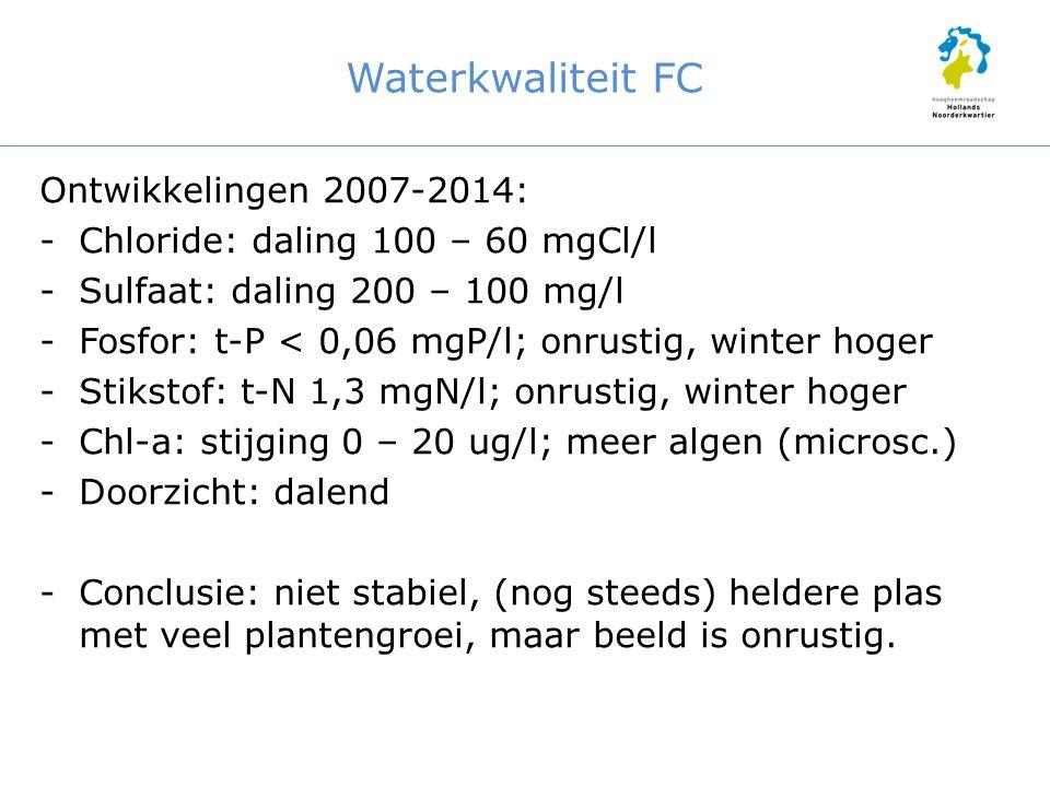 Waterkwaliteit FC Ontwikkelingen 2007-2014: -Chloride: daling 100 – 60 mgCl/l -Sulfaat: daling 200 – 100 mg/l -Fosfor: t-P < 0,06 mgP/l; onrustig, win