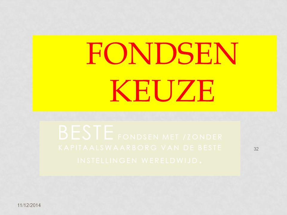 11/12/2014 32 BESTE FONDSEN MET /ZONDER KAPITAALSWAARBORG VAN DE BESTE INSTELLINGEN WERELDWIJD. FONDSEN KEUZE