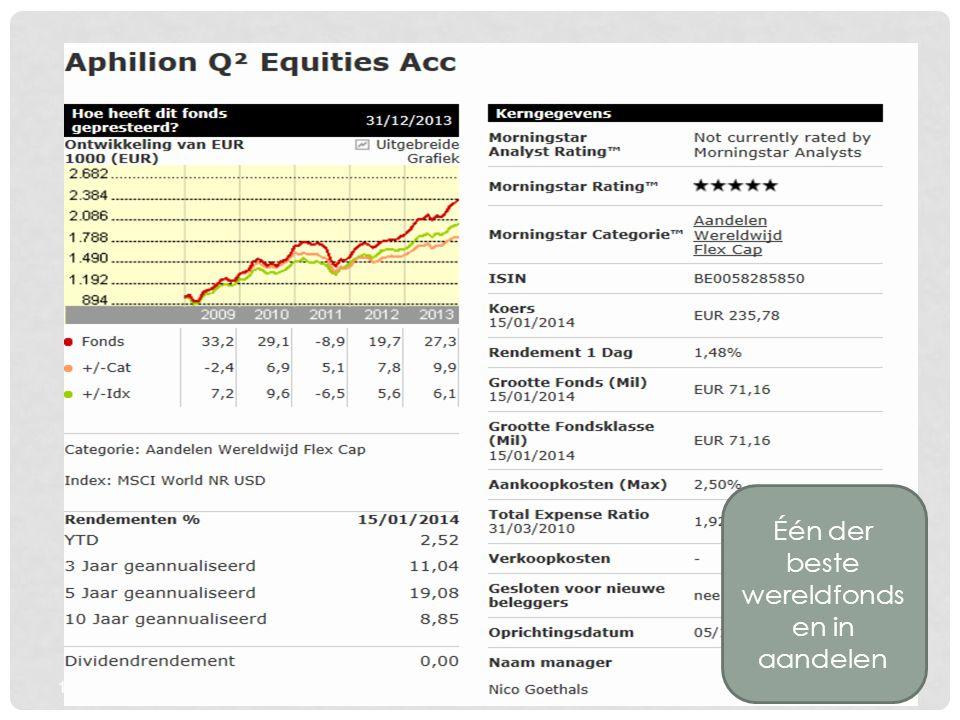 11/12/201438 Één der beste wereldfonds en in aandelen