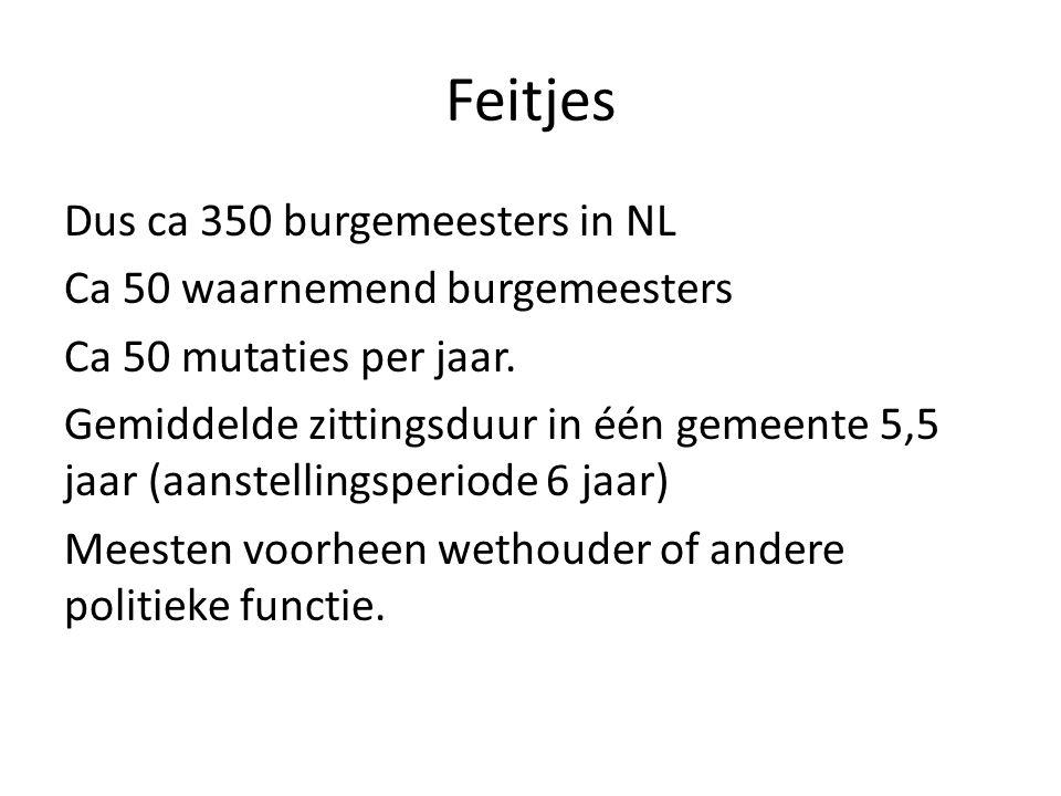 Feitjes Dus ca 350 burgemeesters in NL Ca 50 waarnemend burgemeesters Ca 50 mutaties per jaar.