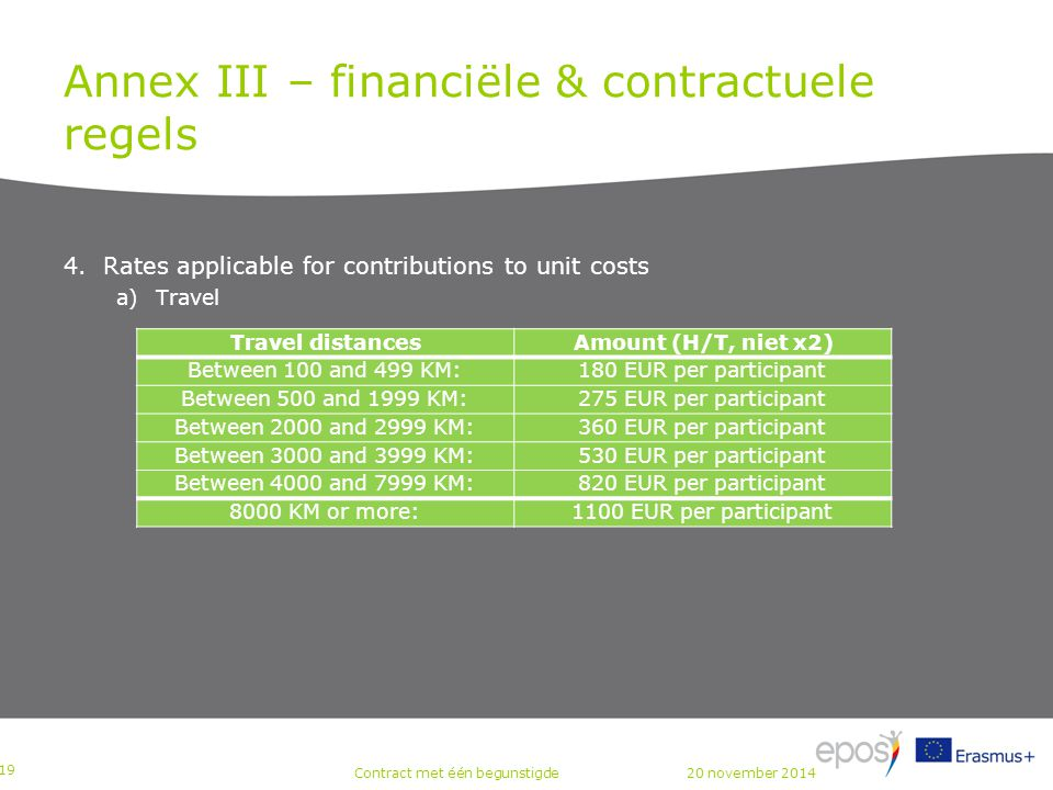 Annex III – financiële & contractuele regels 4.Rates applicable for contributions to unit costs a)Travel P 19 Travel distancesAmount (H/T, niet x2) Between 100 and 499 KM:180 EUR per participant Between 500 and 1999 KM:275 EUR per participant Between 2000 and 2999 KM:360 EUR per participant Between 3000 and 3999 KM:530 EUR per participant Between 4000 and 7999 KM:820 EUR per participant 8000 KM or more:1100 EUR per participant Contract met één begunstigde20 november 2014