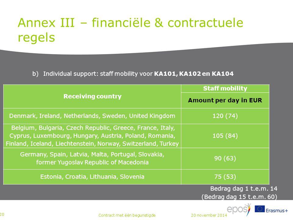 Annex III – financiële & contractuele regels b)Individual support: staff mobility voor KA101, KA102 en KA104 Bedrag dag 1 t.e.m.