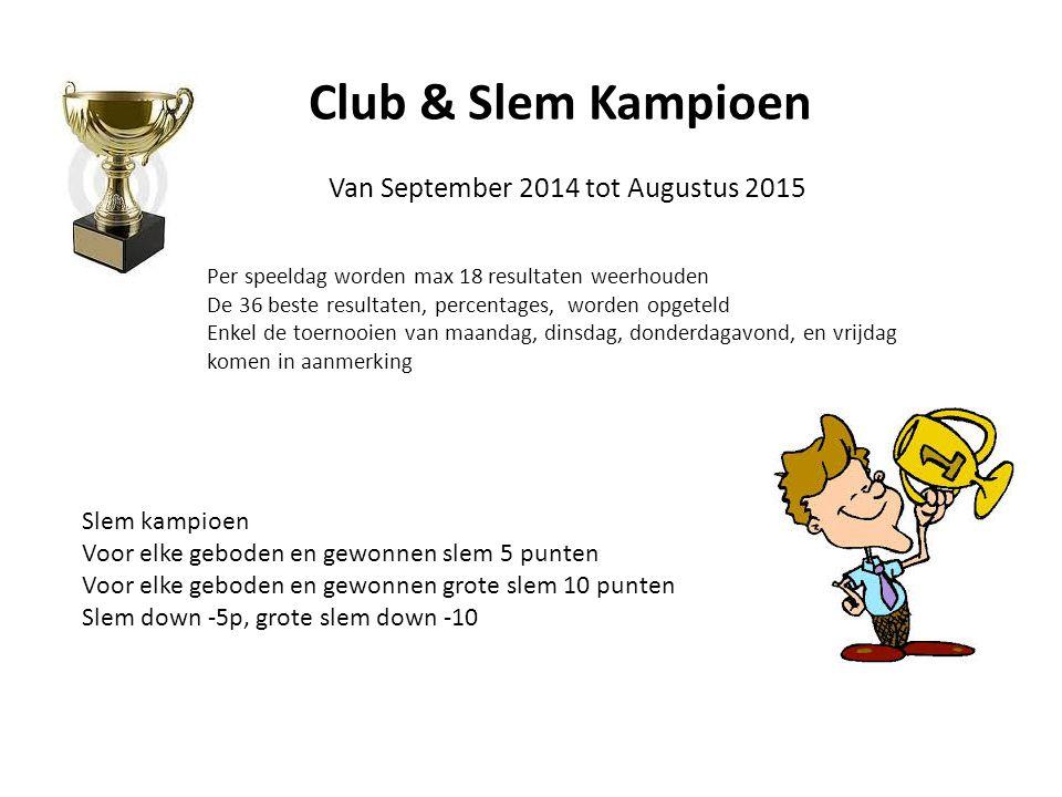 Club & Slem Kampioen Van September 2014 tot Augustus 2015 Per speeldag worden max 18 resultaten weerhouden De 36 beste resultaten, percentages, worden