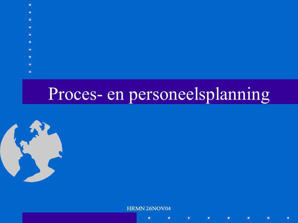 HRMN 26NOV04 Proces- en personeelsplanning Stand van zaken : –beslissing VR 04 juni 2004 –verdere evoluties van personeelsbesparingen en wervingsstop .