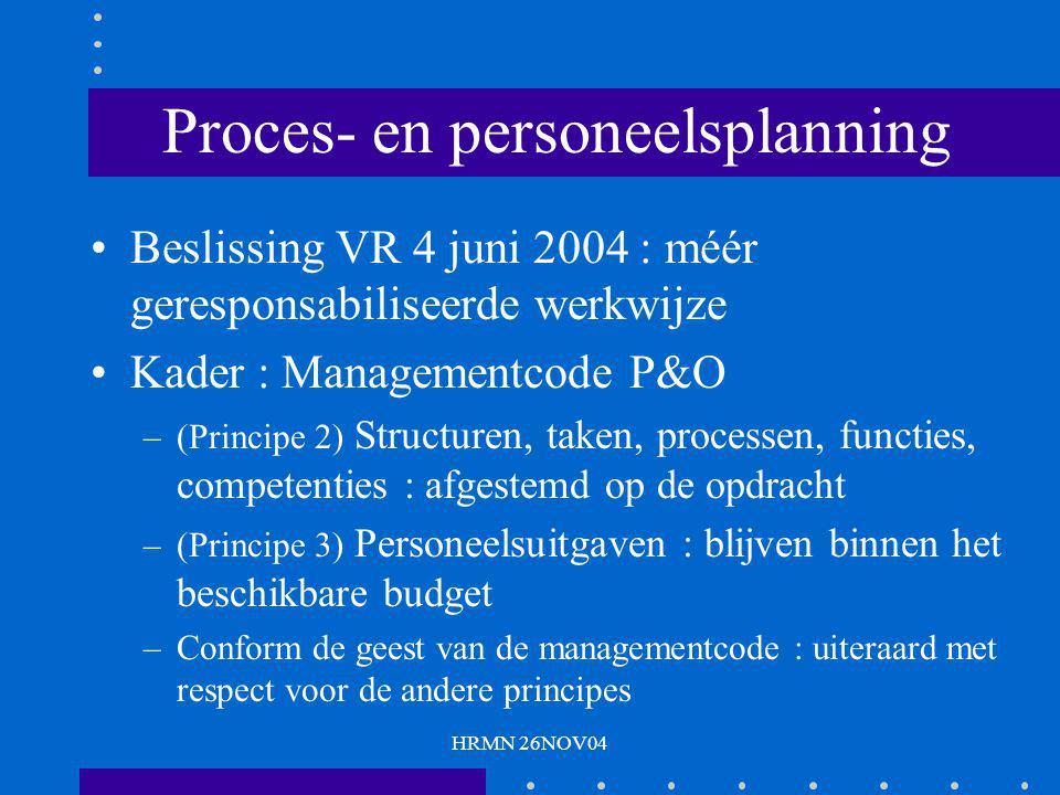 HRMN 26NOV04 Proces- en personeelsplanning Beslissing VR 4 juni 2004 : méér geresponsabiliseerde werkwijze Kader : Managementcode P&O –(Principe 2) Structuren, taken, processen, functies, competenties : afgestemd op de opdracht –(Principe 3) Personeelsuitgaven : blijven binnen het beschikbare budget –Conform de geest van de managementcode : uiteraard met respect voor de andere principes