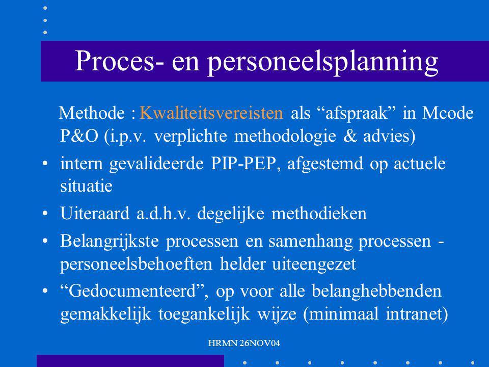 "HRMN 26NOV04 Proces- en personeelsplanning Methode : Kwaliteitsvereisten als ""afspraak"" in Mcode P&O (i.p.v. verplichte methodologie & advies) intern"