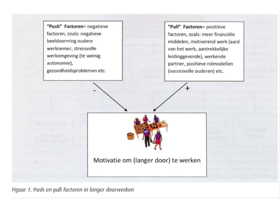 Centrale vraagstelling Welke maatregelen en omstandigheden maken het voor oudere werknemers aantrekkelijk om door te werken en voor werkgevers om oudere werknemers aan te stellen en in dienst te houden?