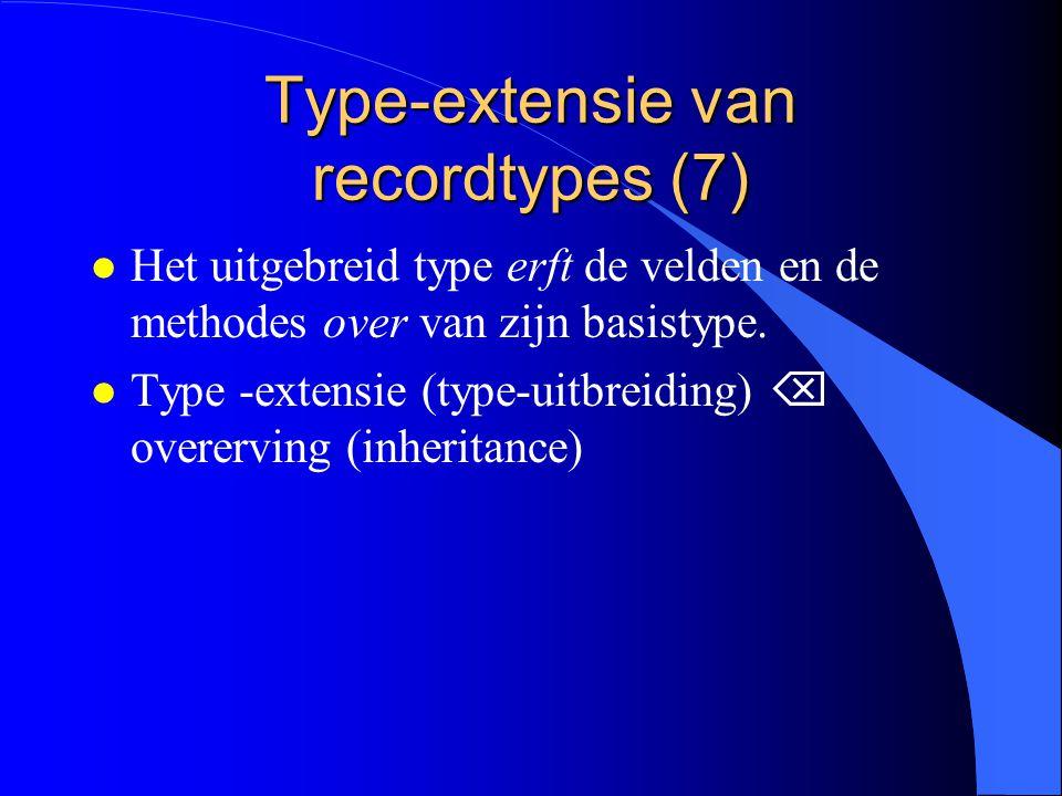 Type-extensie van recordtypes (6) De naam van het basistype tussen haakjes specificeren achter RECORD betekent dat het nieuwe type een uitbeiding is van het basistype en dus bovendien alle velden en methodes van zijn basistype bevat.