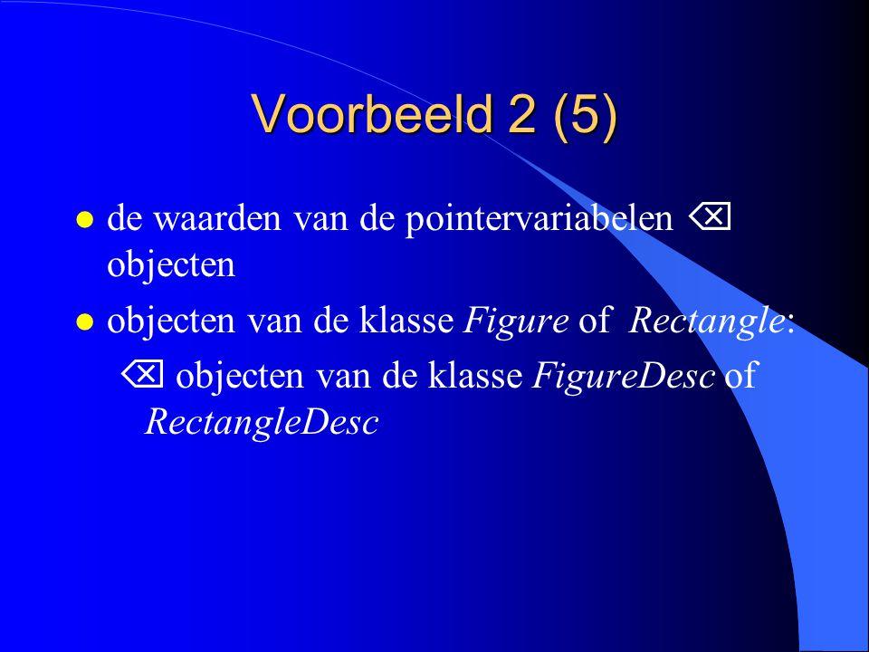 Voorbeeld 2 (4) l Het eerste gedeelte van RectangleDesc object is identiek met een FigureDesc object.