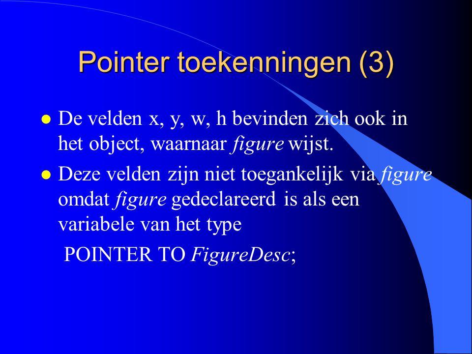 Pointer toekenningen (2) l Er gaat geen data van het object rectangle^ verloren.