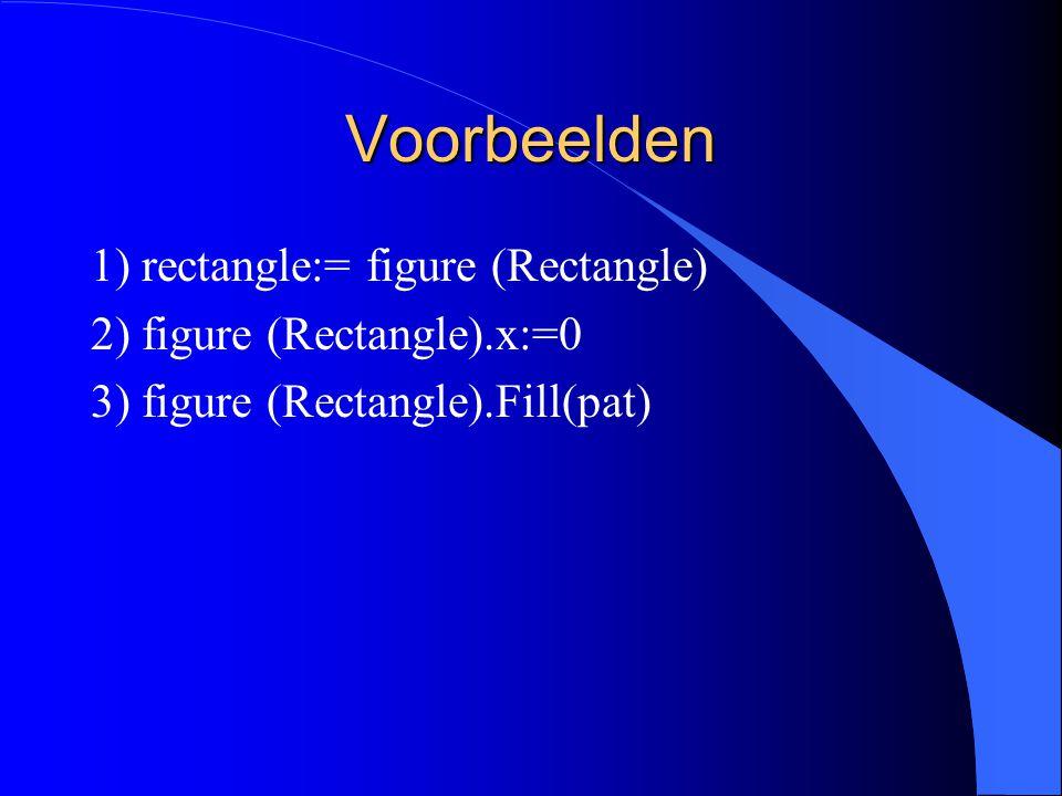 Type guard (4) Een typebewaking van de vorm v(T) is enkel toepasbaar onder de volgende voorwaarden: l T breidt het statische (gedeclareerde) type van de variabele v uit en l v is een pointer of een formele VAR parameter van een recordtype