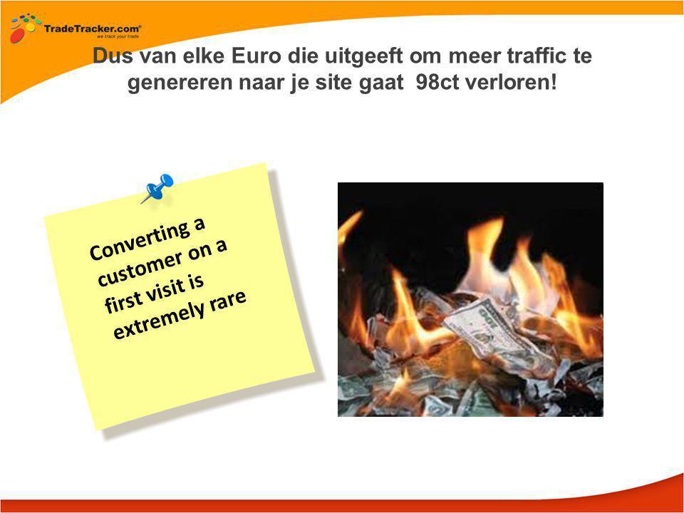 Dus van elke Euro die uitgeeft om meer traffic te genereren naar je site gaat 98ct verloren.