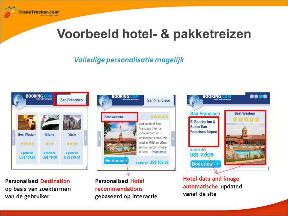 Voorbeeld hotel- & pakketreizen Volledige personalisatie mogelijk Personalised Destination op basis van zoektermen van de gebruiker Personalised Hotel recommendations gebaseerd op interactie Hotel data and image automatische updated vanaf de site