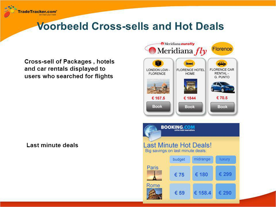 Voorbeeld Cross-sells and Hot Deals Cross-sell of Packages, hotels and car rentals displayed to users who searched for flights Last minute deals