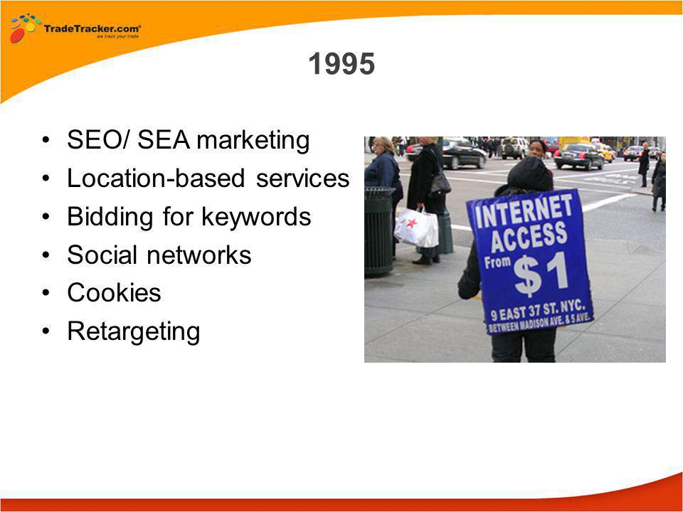 1995 SEO/ SEA marketing Location-based services Bidding for keywords Social networks Cookies Retargeting