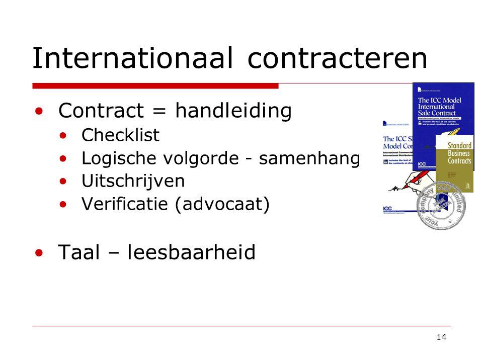 14 Internationaal contracteren Contract = handleiding Checklist Logische volgorde - samenhang Uitschrijven Verificatie (advocaat) Taal – leesbaarheid