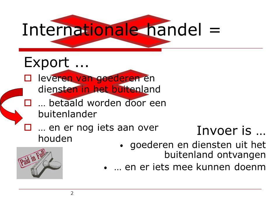 Internationale handel = 2 Export...  leveren van goederen en diensten in het buitenland  … betaald worden door een buitenlander  … en er nog iets a