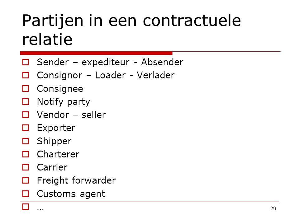 Partijen in een contractuele relatie  Sender – expediteur - Absender  Consignor – Loader - Verlader  Consignee  Notify party  Vendor – seller  E