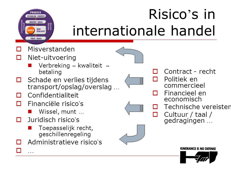 3 Risico ' s in internationale handel  Misverstanden  Niet-uitvoering Verbreking – kwaliteit – betaling  Schade en verlies tijdens transport/opslag