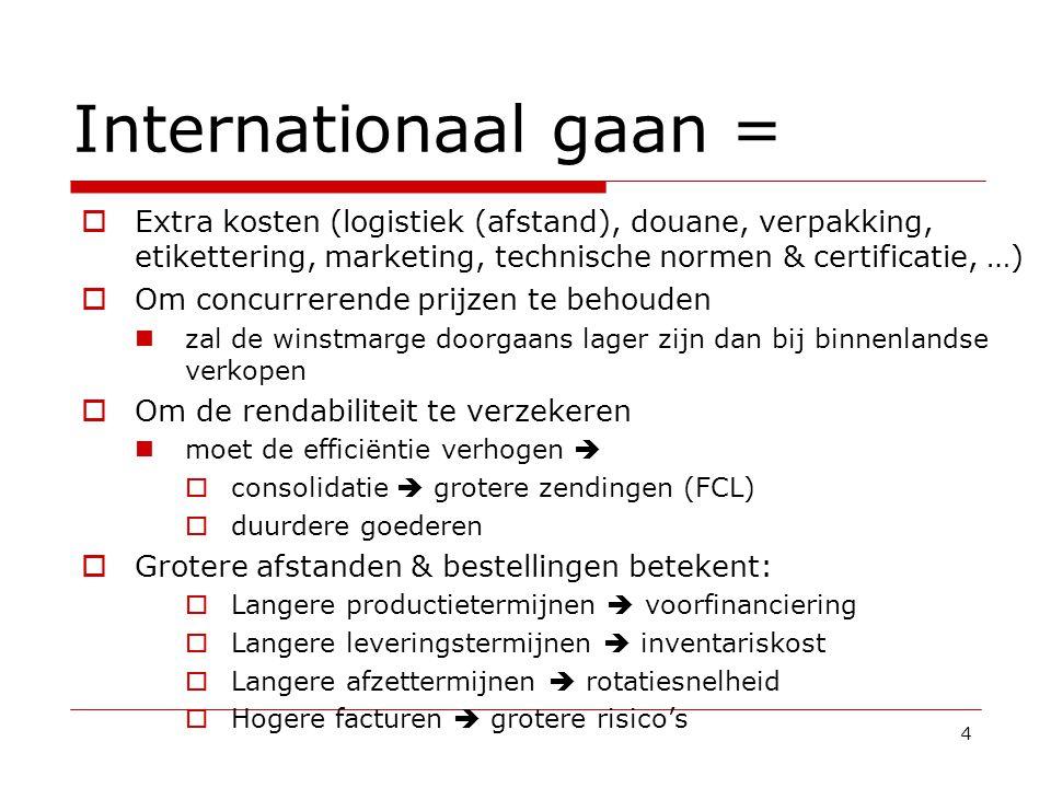 Internationaal gaan =  Extra kosten (logistiek (afstand), douane, verpakking, etikettering, marketing, technische normen & certificatie, …)  Om conc