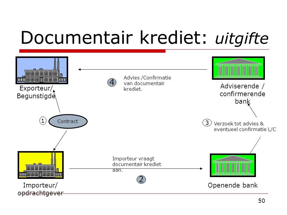 50 Documentair krediet: uitgifte 1 Importeur vraagt documentair krediet aan. 3 Verzoek tot advies & eventueel confirmatie L/C Advies /Confirmatie van