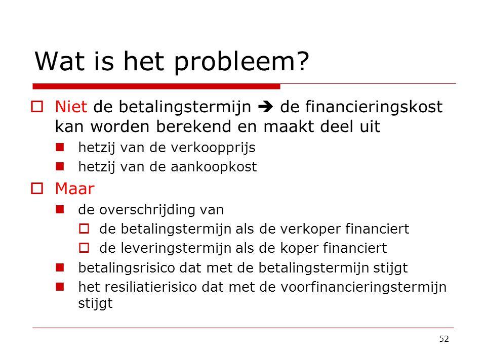 Wat is het probleem?  Niet de betalingstermijn  de financieringskost kan worden berekend en maakt deel uit hetzij van de verkoopprijs hetzij van de