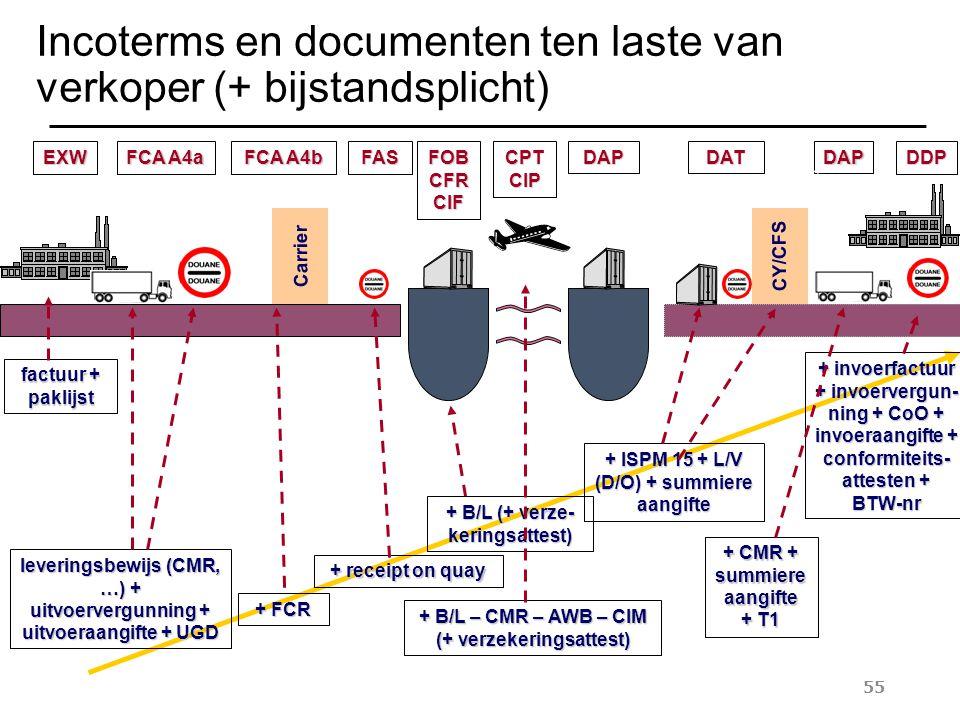 Incoterms en documenten ten laste van verkoper (+ bijstandsplicht) 55 leveringsbewijs (CMR, …) + uitvoervergunning + uitvoeraangifte + UGD + FCR + receipt on quay + ISPM 15+ L/V (D/O) + summiere aangifte + ISPM 15 + L/V (D/O) + summiere aangifte + CMR + summiere aangifte + T1 + invoerfactuur + invoervergun- ning + CoO + invoeraangifte + conformiteits- attesten + BTW-nr EXW FCA A4b FASFOBCFRCIFDAPDATDAPDDP factuur + paklijst Carrier CY/CFS FCA A4a + B/L (+ verze- keringsattest) CPTCIP + B/L – CMR – AWB – CIM (+ verzekeringsattest)